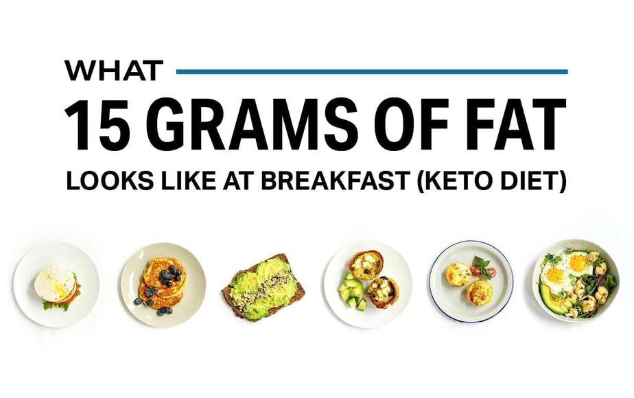 How Much Fat on Keto Diet 2