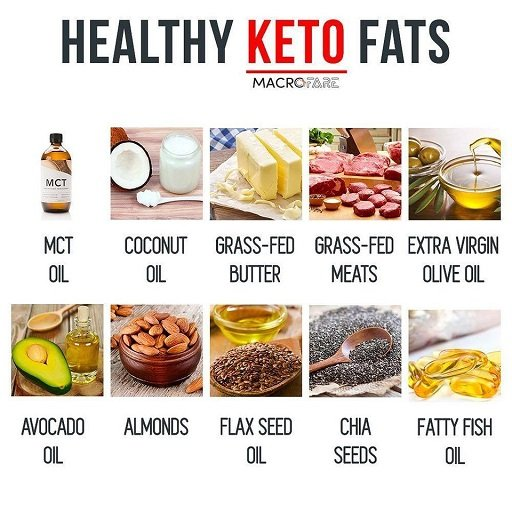 How Much Fat on Keto Diet 3 - Copy