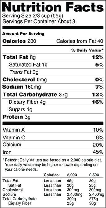 Food Labels Sometimes Are Incorrect